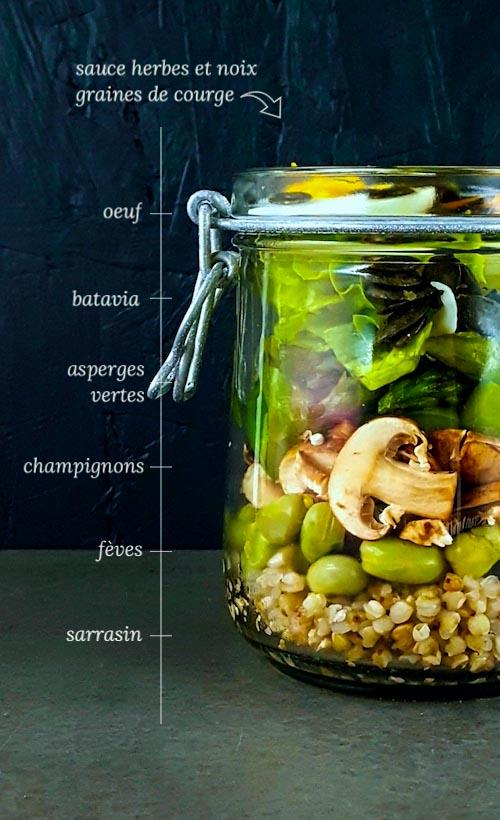 Bocasalade sarrasin, légumes de printemps et œuf - la cerise sur le maillot